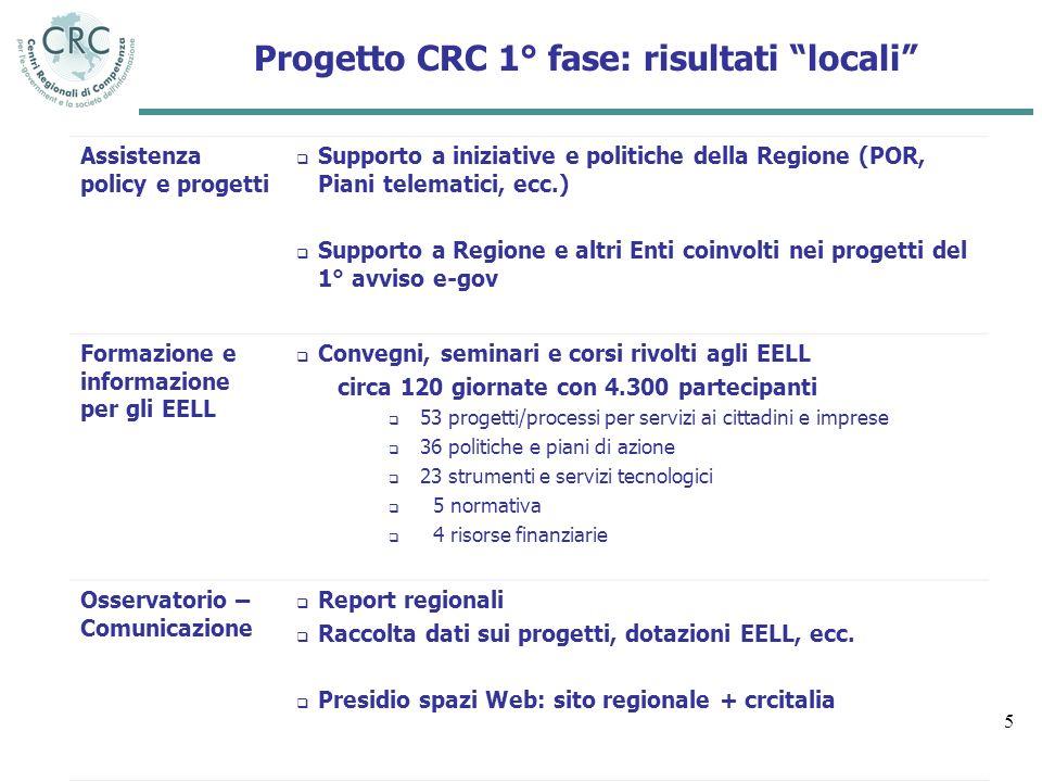 5 Progetto CRC 1° fase: risultati locali Assistenza policy e progetti Supporto a iniziative e politiche della Regione (POR, Piani telematici, ecc.) Su