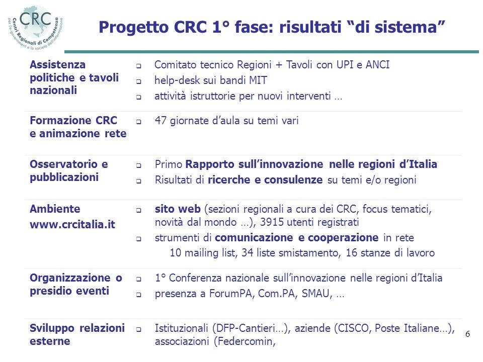 6 Progetto CRC 1° fase: risultati di sistema Assistenza politiche e tavoli nazionali Comitato tecnico Regioni + Tavoli con UPI e ANCI help-desk sui ba