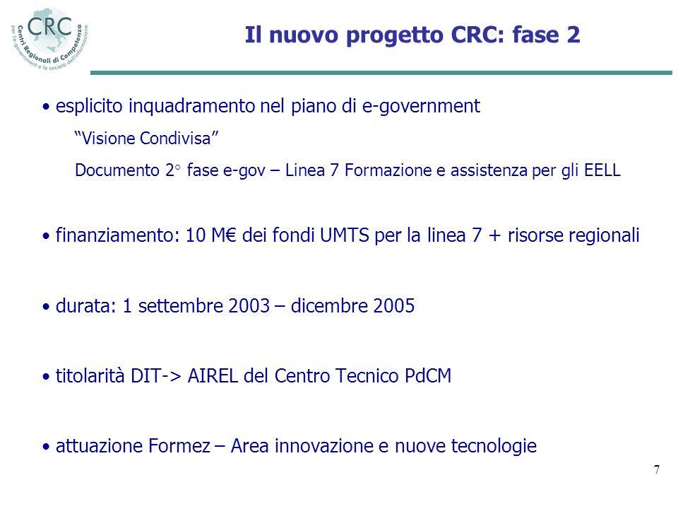 7 Il nuovo progetto CRC: fase 2 esplicito inquadramento nel piano di e-government Visione Condivisa Documento 2° fase e-gov – Linea 7 Formazione e ass