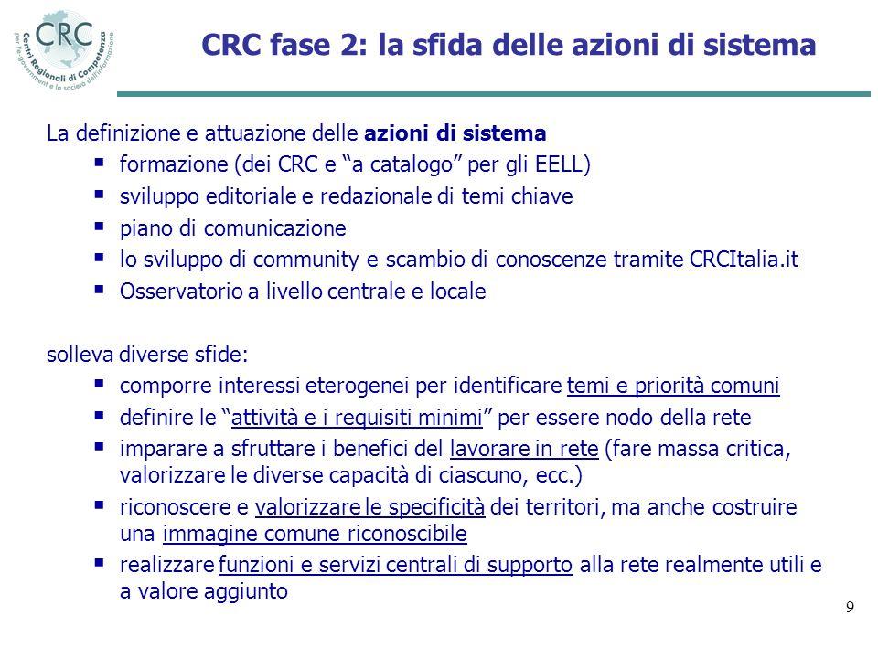 9 CRC fase 2: la sfida delle azioni di sistema La definizione e attuazione delle azioni di sistema formazione (dei CRC e a catalogo per gli EELL) svil