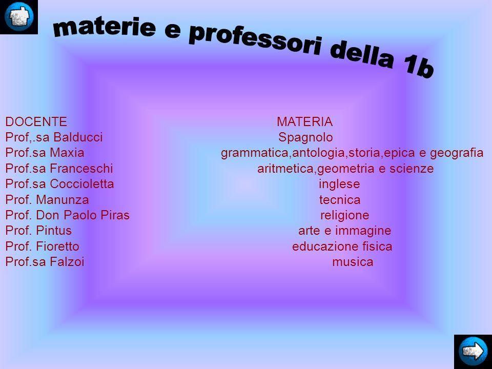 DOCENTE MATERIA Prof,.sa Balducci Spagnolo Prof.sa Maxia grammatica,antologia,storia,epica e geografia Prof.sa Franceschi aritmetica,geometria e scien