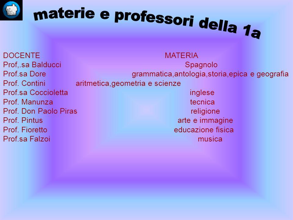 DOCENTE MATERIA Prof,.sa Balducci Spagnolo Prof.sa Dore grammatica,antologia,storia,epica e geografia Prof.