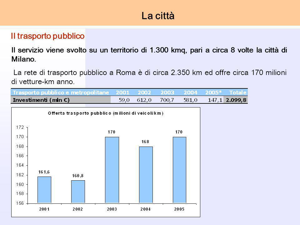 Il servizio viene svolto su un territorio di 1.300 kmq, pari a circa 8 volte la città di Milano.