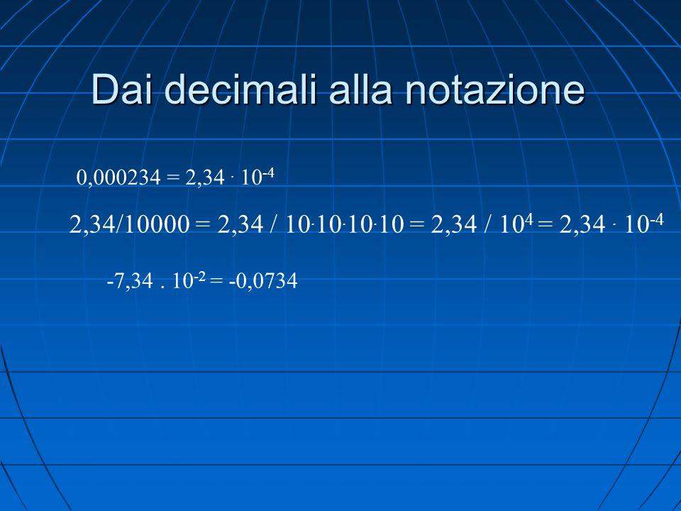 Dai decimali alla notazione 0,000234 = 2,34. 10 -4 2,34/10000 = 2,34 / 10. 10. 10. 10 = 2,34 / 10 4 = 2,34. 10 -4 -7,34. 10 -2 = -0,0734