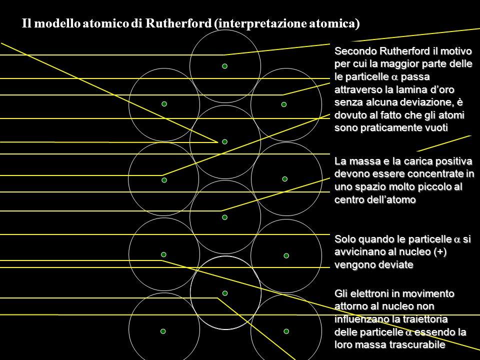 Il modello atomico di Rutherford (interpretazione atomica Secondo Rutherford il motivo per cui la maggior parte delle le particelle passa attraverso l