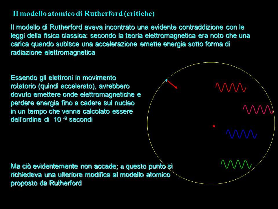 Il modello atomico di Rutherford (critiche) Il modello di Rutherford aveva incontrato una evidente contraddizione con le leggi della fisica classica:
