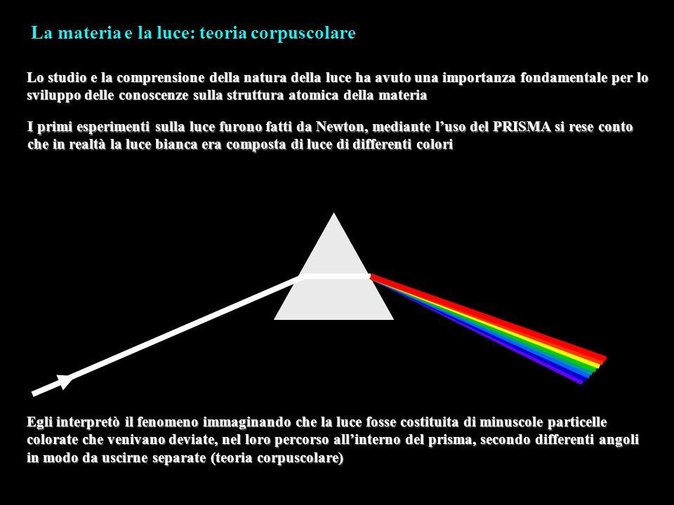 La materia e la luce: teoria corpuscolare Lo studio e la comprensione della natura della luce ha avuto una importanza fondamentale per lo sviluppo del