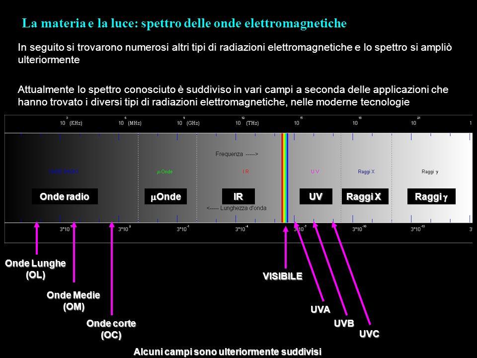 La materia e la luce: spettro delle onde elettromagnetiche In seguito si trovarono numerosi altri tipi di radiazioni elettromagnetiche e lo spettro si