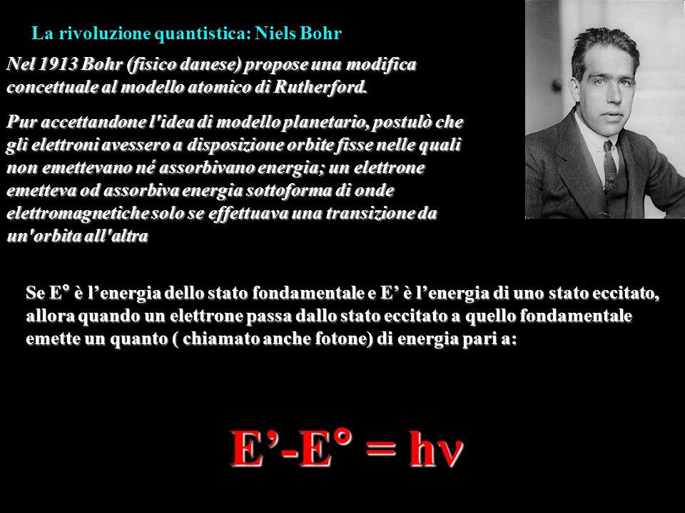 La rivoluzione quantistica: Niels Bohr Nel 1913 Bohr (fisico danese) propose una modifica concettuale al modello atomico di Rutherford. Pur accettando