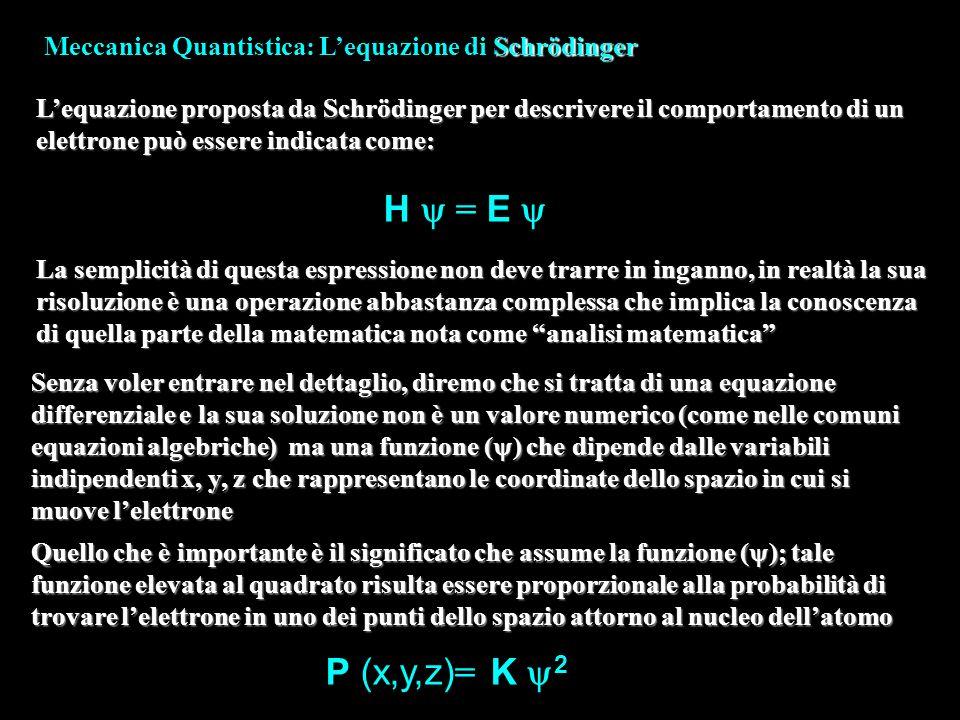 Schrödinger Meccanica Quantistica: Lequazione di Schrödinger Lequazione proposta da Schrödinger per descrivere il comportamento di un elettrone può es