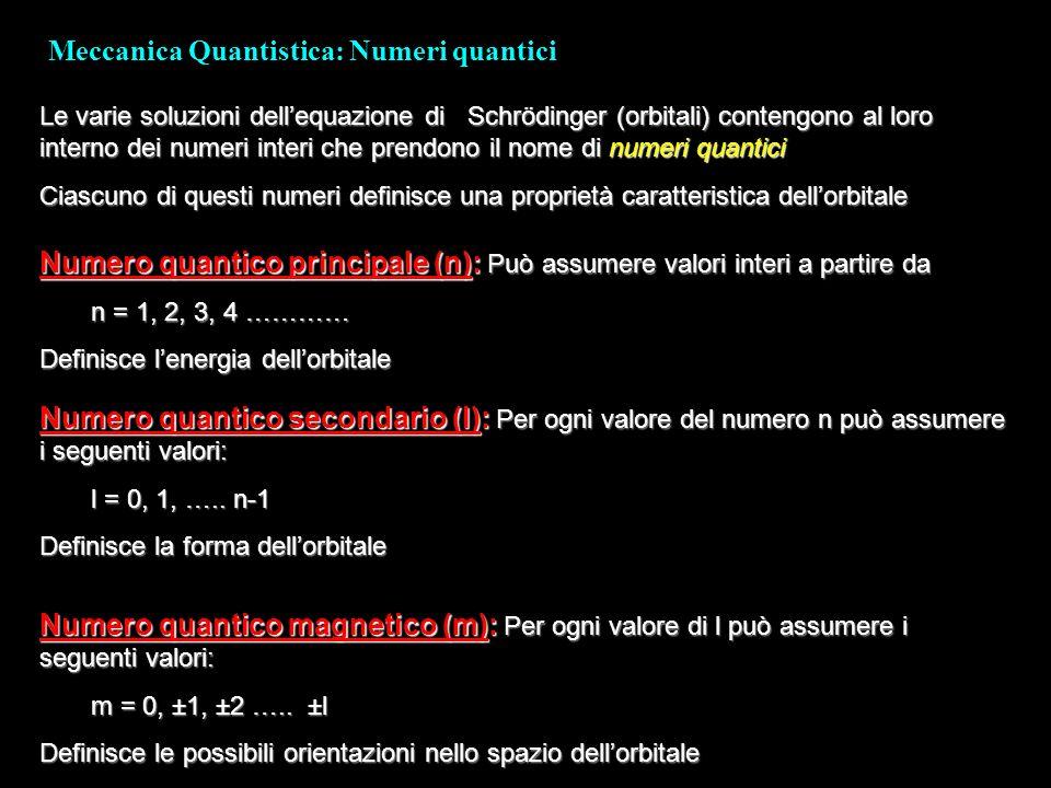 Meccanica Quantistica: Numeri quantici Le varie soluzioni dellequazione di Schrödinger (orbitali) contengono al loro interno dei numeri interi che pre