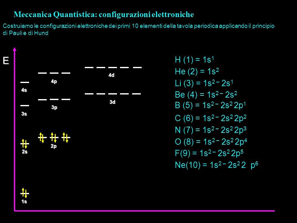 Meccanica Quantistica: configurazioni elettroniche Costruiamo le configurazioni elettroniche dei primi 10 elementi della tavola periodica applicando i