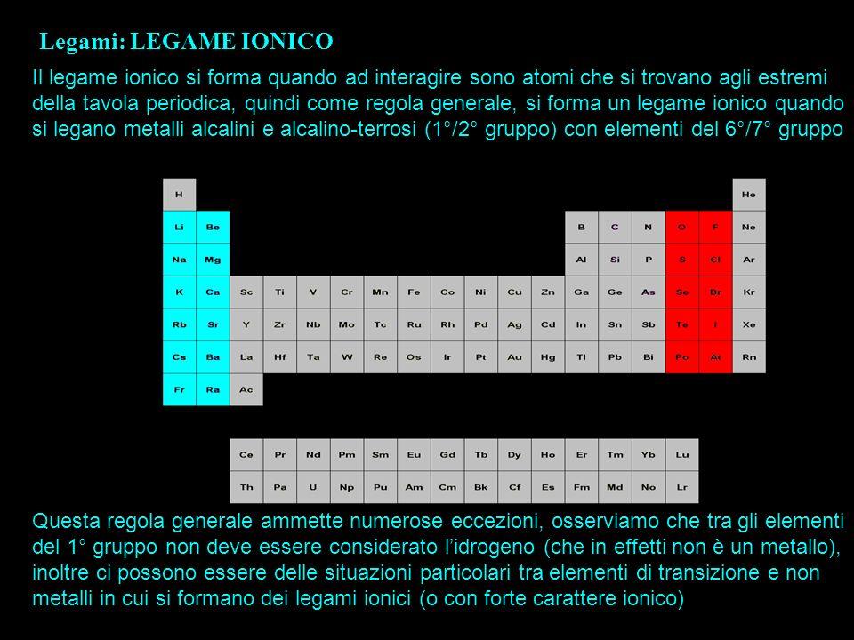 Legami: LEGAME IONICO Il legame ionico si forma quando ad interagire sono atomi che si trovano agli estremi della tavola periodica, quindi come regola