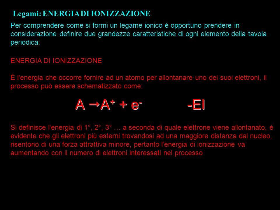 Legami: ENERGIA DI IONIZZAZIONE Per comprendere come si formi un legame ionico è opportuno prendere in considerazione definire due grandezze caratteri