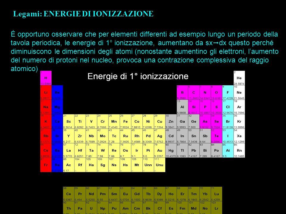 Legami: ENERGIE DI IONIZZAZIONE É opportuno osservare che per elementi differenti ad esempio lungo un periodo della tavola periodica, le energie di 1°