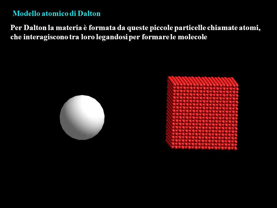 Modello atomico di Dalton Per Dalton la materia è formata da queste piccole particelle chiamate atomi, che interagiscono tra loro legandosi per formar