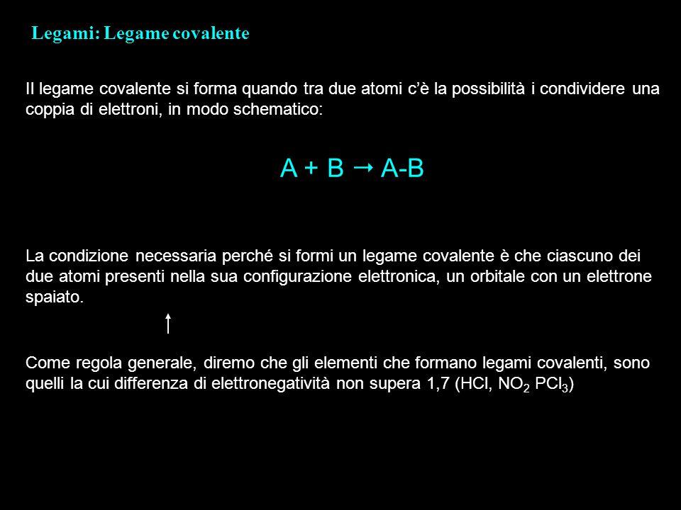 Legami: Legame covalente Il legame covalente si forma quando tra due atomi cè la possibilità i condividere una coppia di elettroni, in modo schematico
