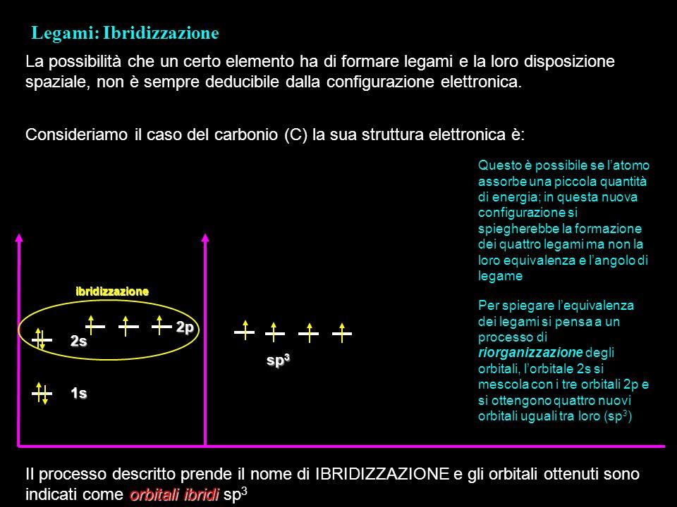 2s Legami: Ibridizzazione La possibilità che un certo elemento ha di formare legami e la loro disposizione spaziale, non è sempre deducibile dalla con