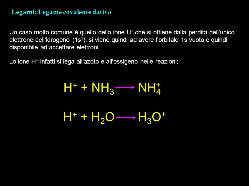 Legami: Legame covalente dativo Un caso molto comune è quello dello ione H + che si ottiene dalla perdita dellunico elettrone dellidrogeno (1s 1 ), si