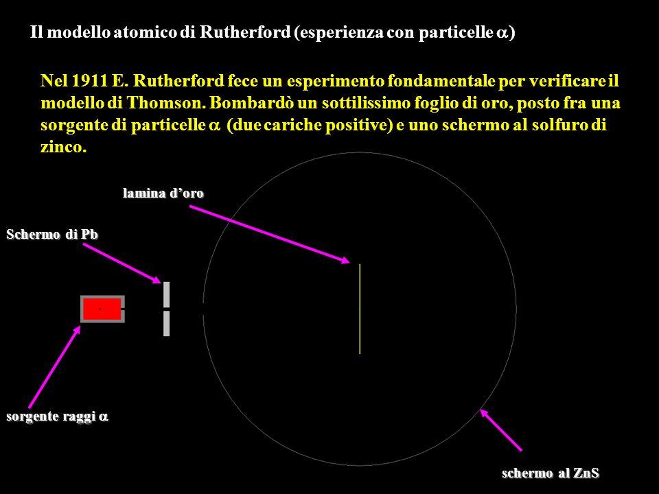 Il modello atomico di Rutherford (esperienza con particelle Nel 1911 E. Rutherford fece un esperimento fondamentale per verificare il modello di Thoms