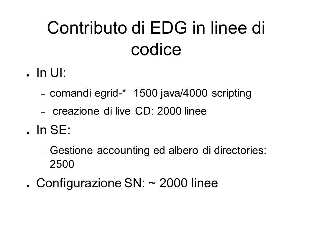 Contributo di EDG in linee di codice In UI: – comandi egrid-* 1500 java/4000 scripting – creazione di live CD: 2000 linee In SE: – Gestione accounting ed albero di directories: 2500 Configurazione SN: ~ 2000 linee