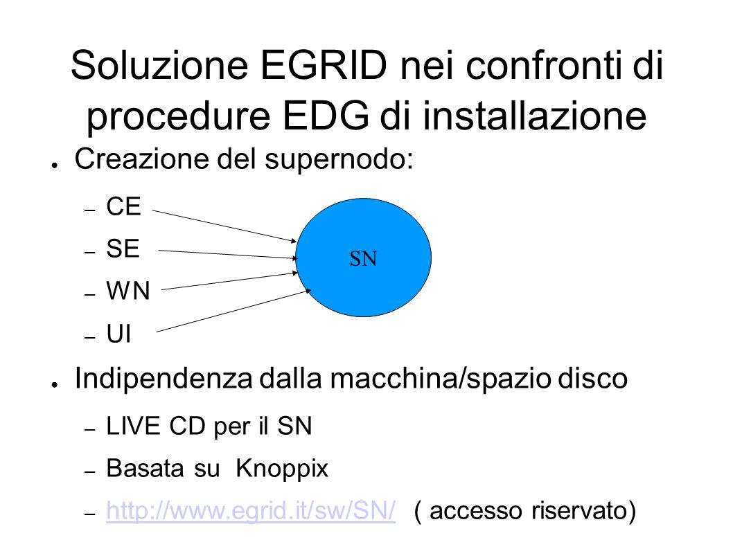 Soluzione EGRID nei confronti di procedure EDG di installazione Creazione del supernodo: – CE – SE – WN – UI Indipendenza dalla macchina/spazio disco – LIVE CD per il SN – Basata su Knoppix – http://www.egrid.it/sw/SN/ ( accesso riservato) http://www.egrid.it/sw/SN/ SN
