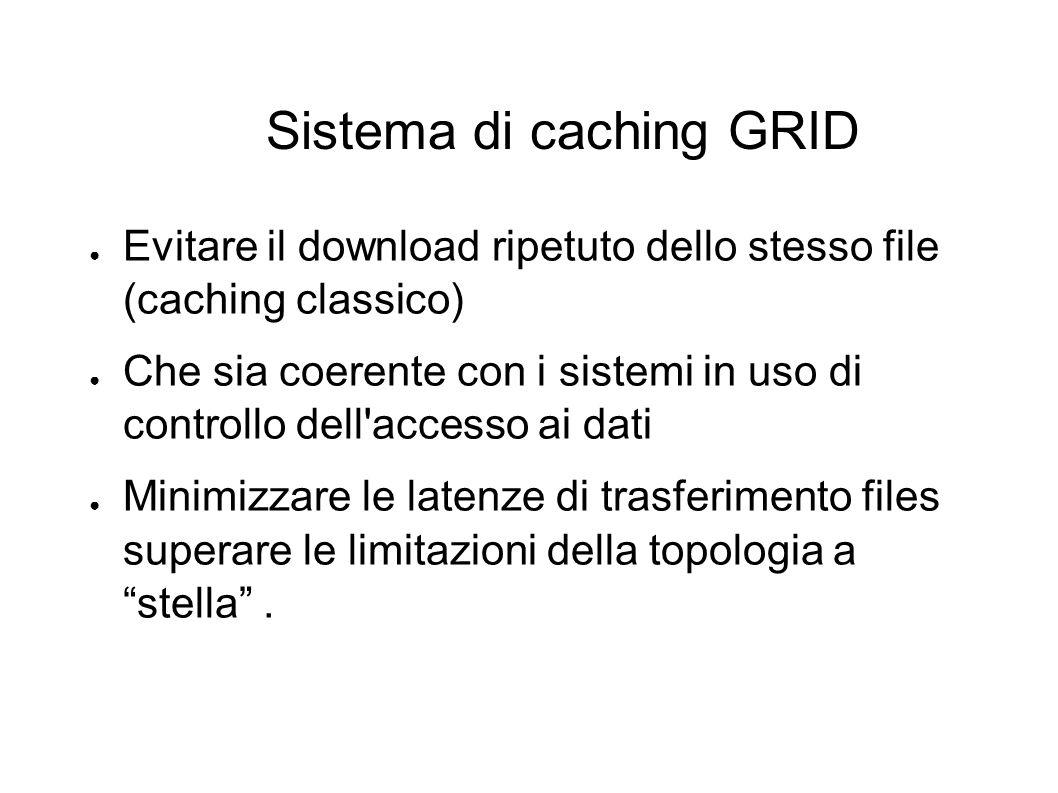 Sistema di caching GRID Evitare il download ripetuto dello stesso file (caching classico) Che sia coerente con i sistemi in uso di controllo dell accesso ai dati Minimizzare le latenze di trasferimento files superare le limitazioni della topologia a stella.