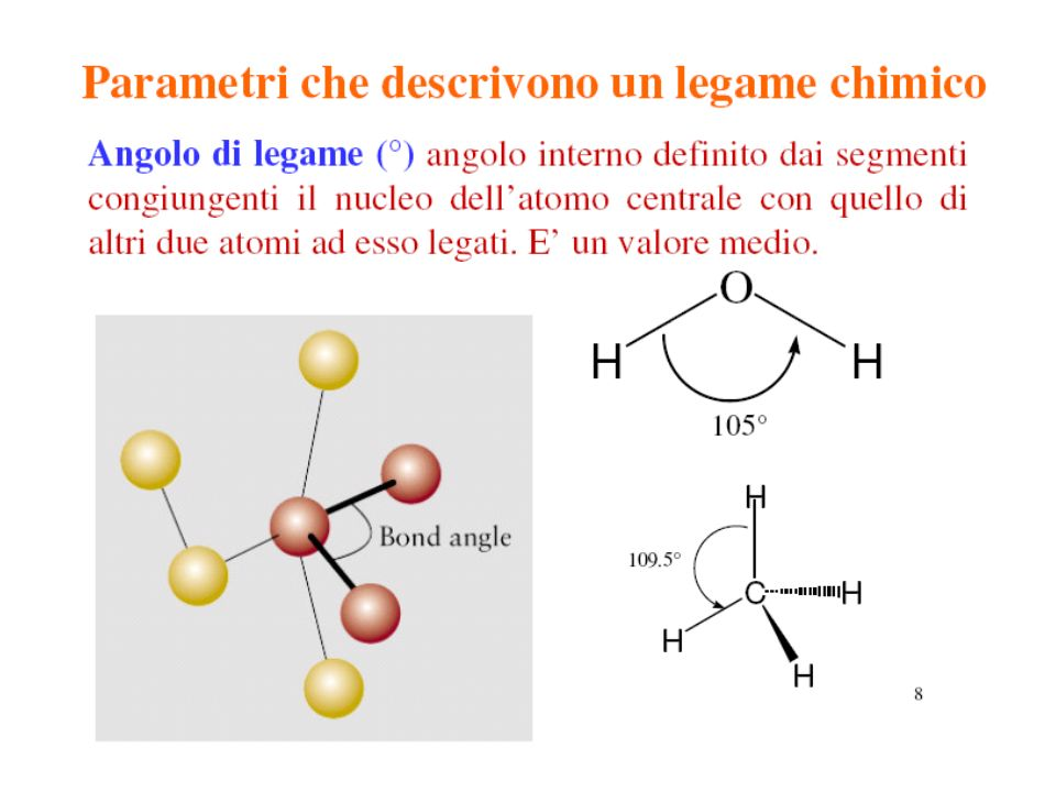 Polarizzazione del legame covalente e polarità delle molecole