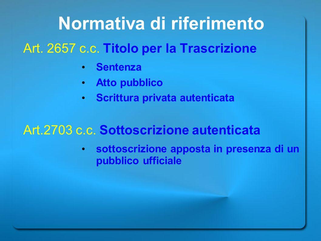 Normativa di riferimento Art. 2657 c.c. Titolo per la Trascrizione Sentenza Atto pubblico Scrittura privata autenticata Art.2703 c.c. Sottoscrizione a