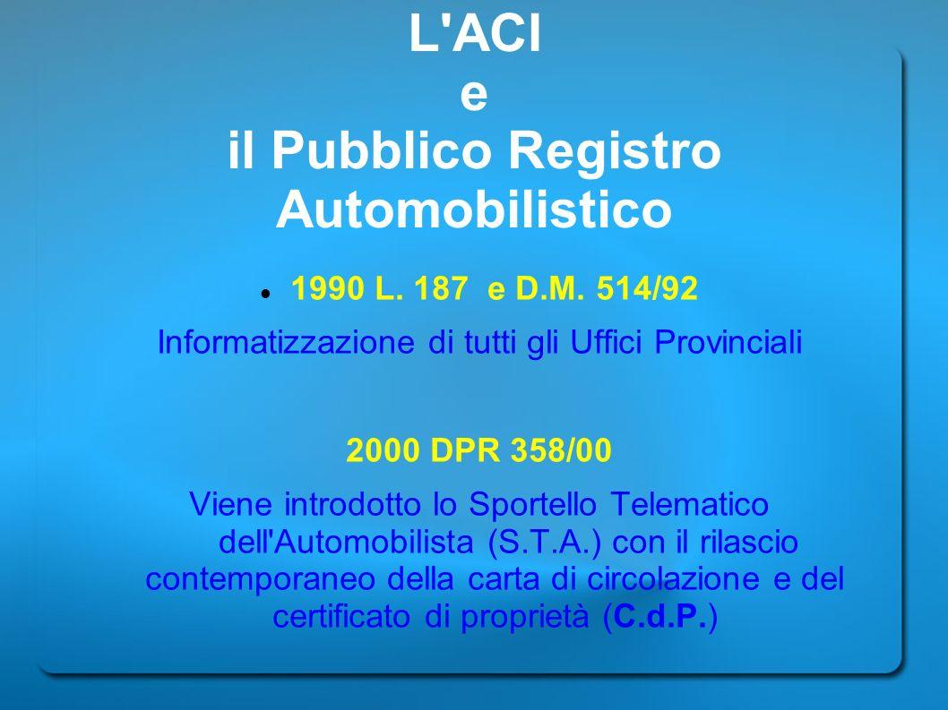 L'ACI e il Pubblico Registro Automobilistico 1990 L. 187 e D.M. 514/92 Informatizzazione di tutti gli Uffici Provinciali 2000 DPR 358/00 Viene introdo