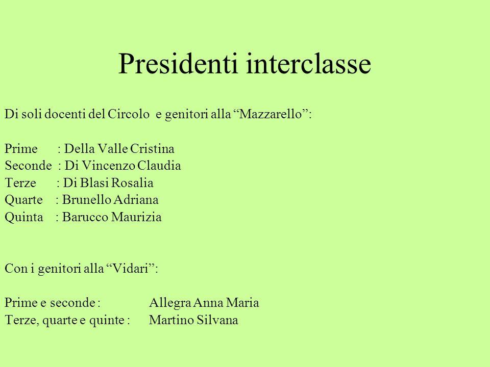 Presidenti interclasse Di soli docenti del Circolo e genitori alla Mazzarello: Prime : Della Valle Cristina Seconde : Di Vincenzo Claudia Terze : Di B