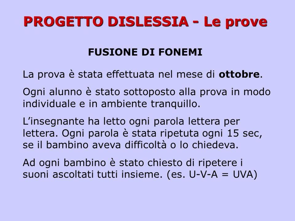 PROGETTO DISLESSIA - Le prove FUSIONE DI FONEMI La prova è stata effettuata nel mese di ottobre. Ogni alunno è stato sottoposto alla prova in modo ind