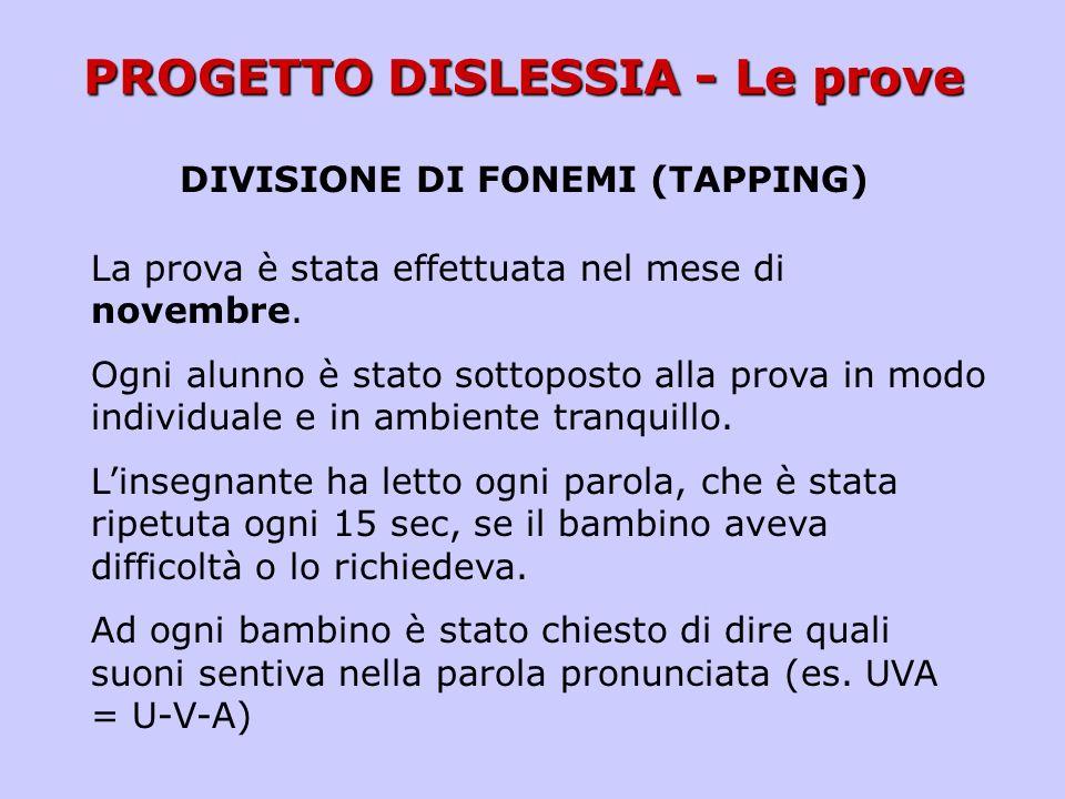PROGETTO DISLESSIA – CLASSI PRIME (anno scol.