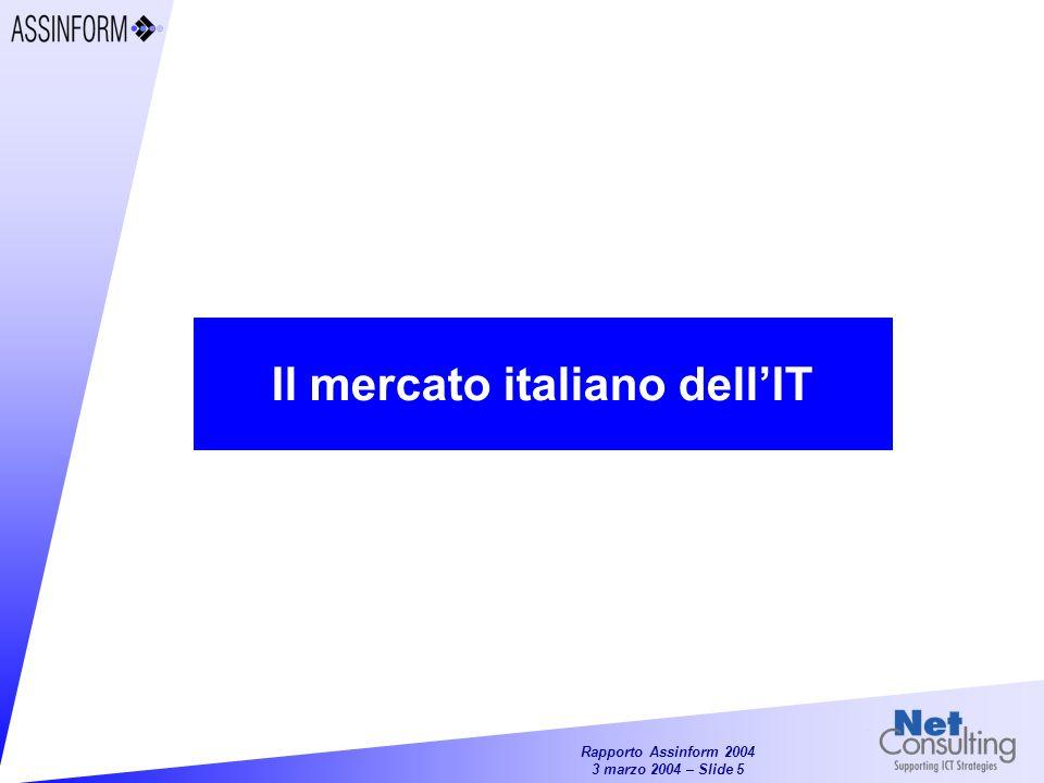 Rapporto Assinform 2004 3 marzo 2004 – Slide 15 Mercato dei Servizi in Italia nel 2003 Fonte: Assinform / NetConsulting Valori in milioni di Euro 9.3719.439 3.4% Sviluppo e manutenzione -6.8% -10.4% -4.2% +2.6% -5.0% -7.1% --3.6% Sistemi embedded Servizi di elaborazione Education & Training System Integration Outsourcing / FM Consulenza +3.7% +3.9% +4.2% +7.3% +6.0% -1.3% -3.2% 9.764 -4.0%