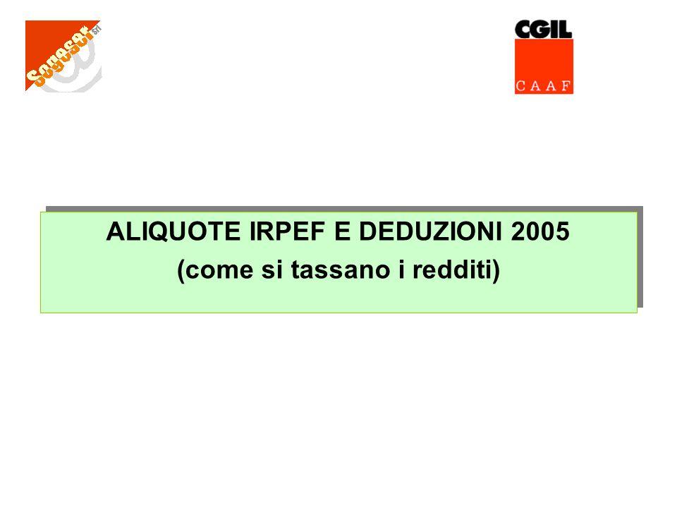 ALIQUOTE IRPEF E DEDUZIONI 2005 (come si tassano i redditi) ALIQUOTE IRPEF E DEDUZIONI 2005 (come si tassano i redditi)