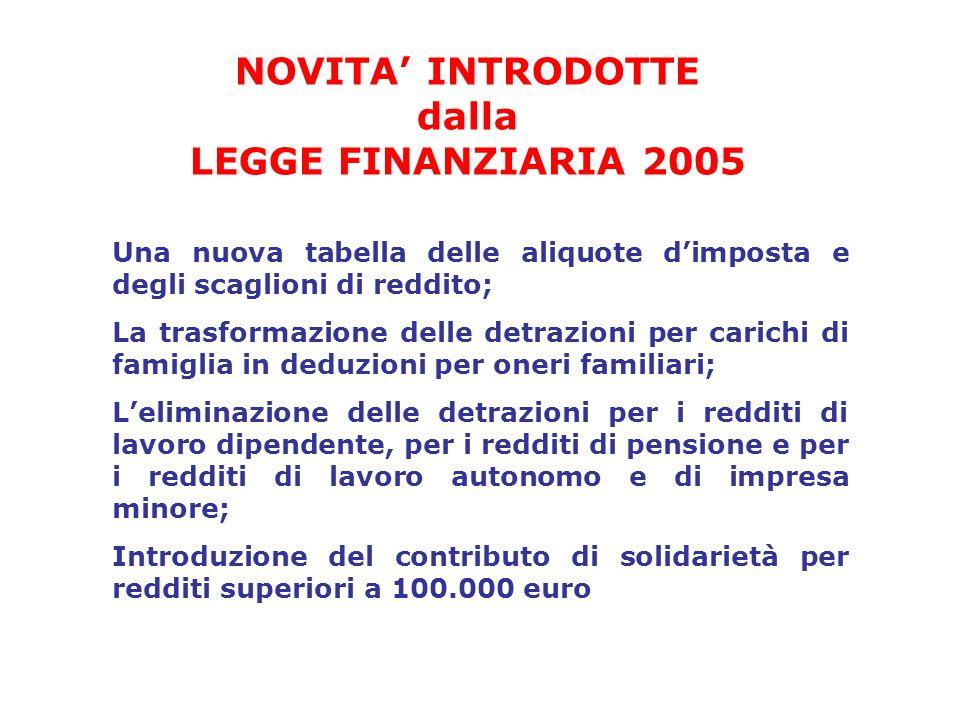 NOVITA INTRODOTTE dalla LEGGE FINANZIARIA 2005 Una nuova tabella delle aliquote dimposta e degli scaglioni di reddito; La trasformazione delle detrazi