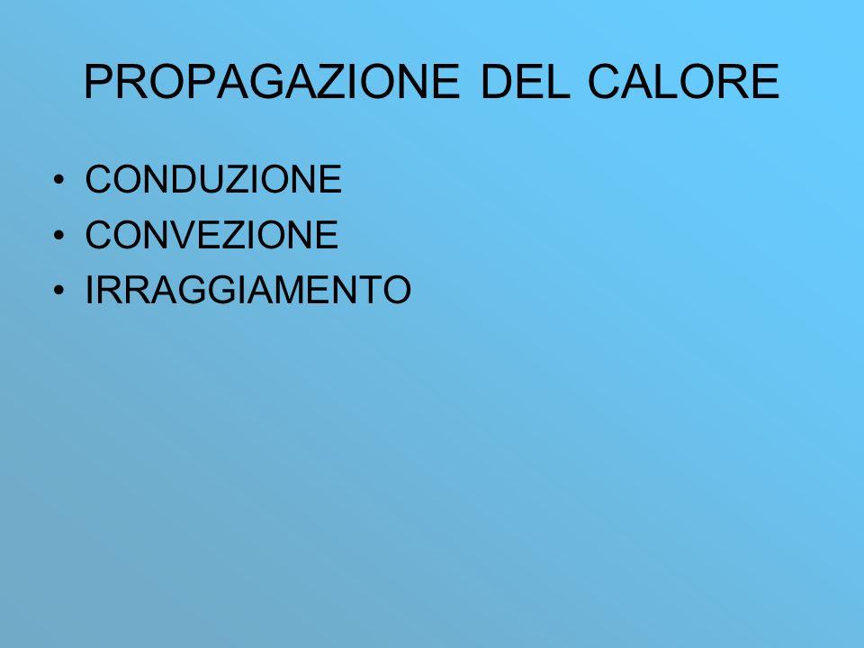 PROPAGAZIONE DEL CALORE CONDUZIONE CONVEZIONE IRRAGGIAMENTO