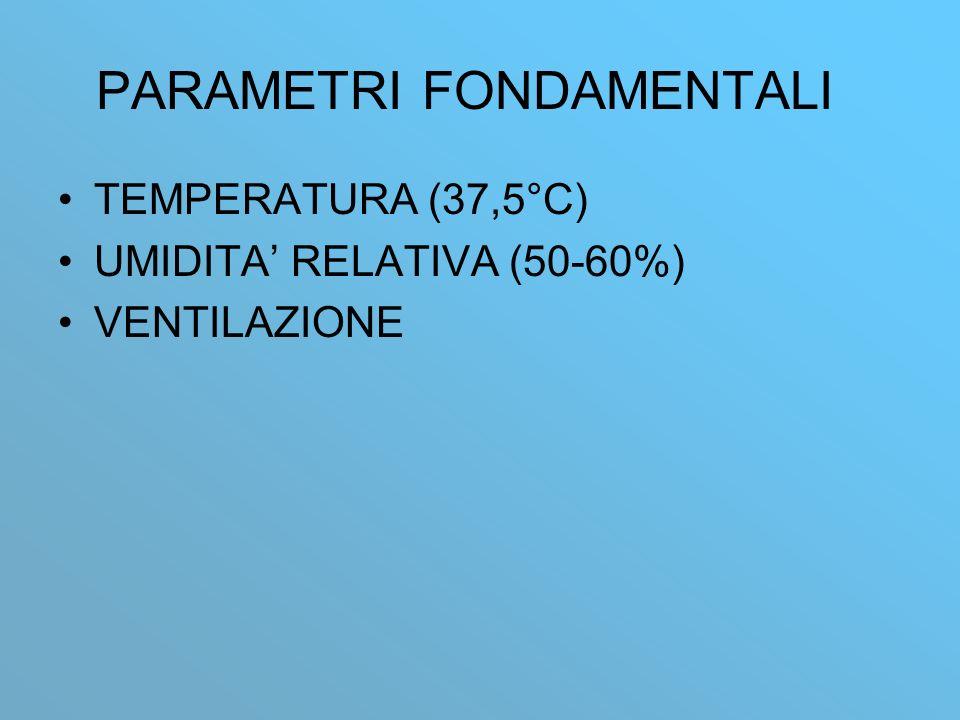 PARAMETRI FONDAMENTALI TEMPERATURA (37,5°C) UMIDITA RELATIVA (50-60%) VENTILAZIONE