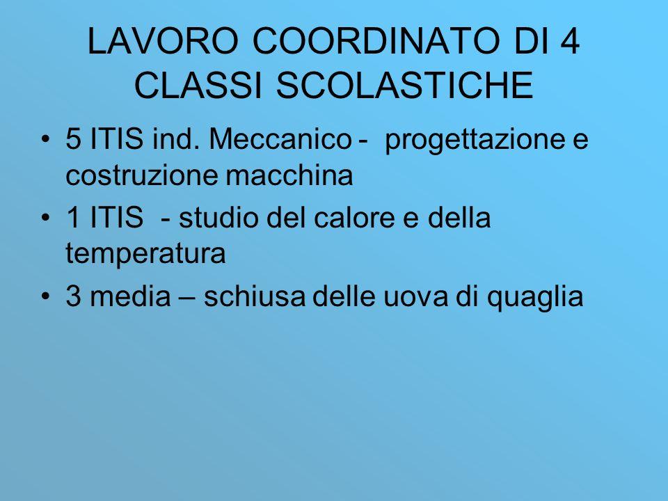 LAVORO COORDINATO DI 4 CLASSI SCOLASTICHE 5 ITIS ind.