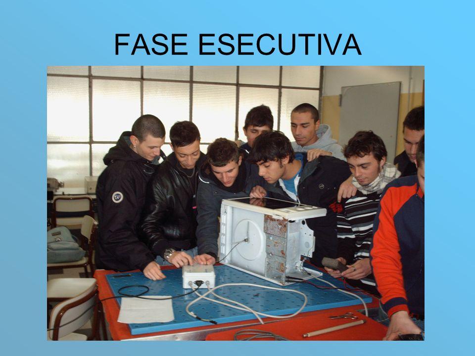 FASE ESECUTIVA