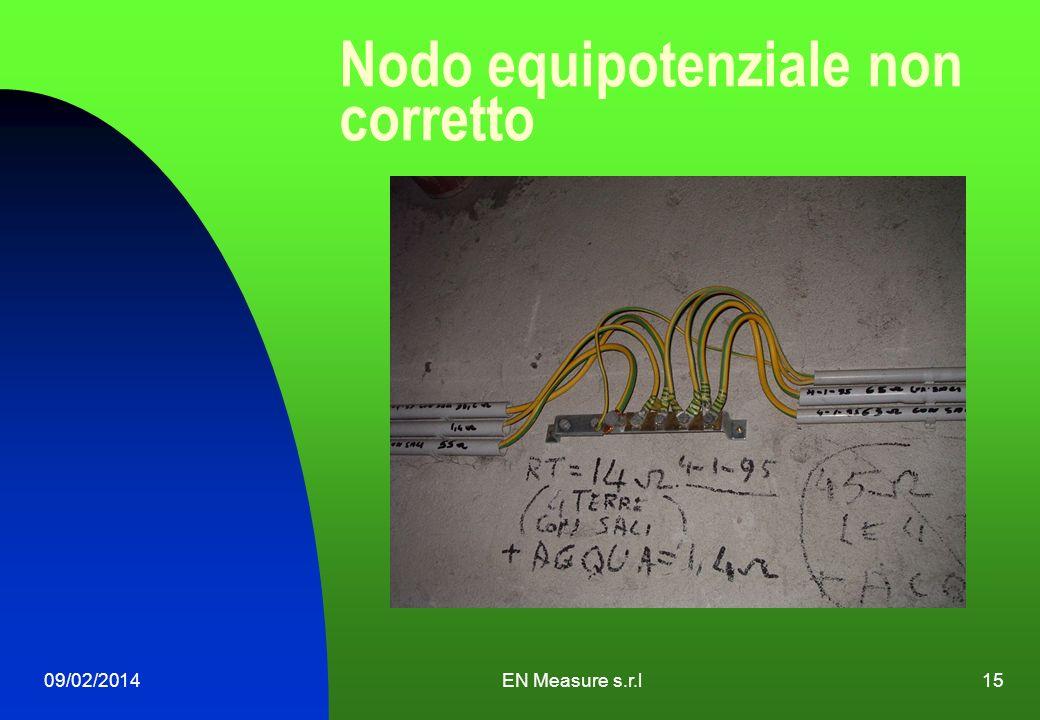 Nodo equipotenziale non corretto 09/02/2014EN Measure s.r.l15