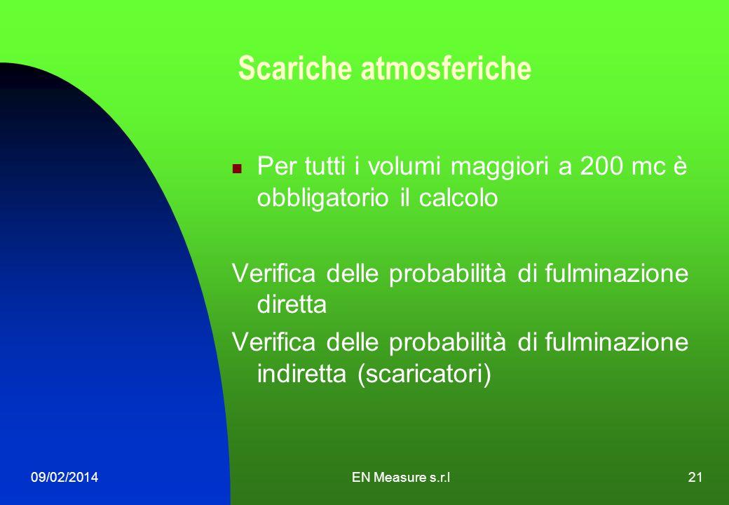09/02/2014EN Measure s.r.l21 Scariche atmosferiche Per tutti i volumi maggiori a 200 mc è obbligatorio il calcolo Verifica delle probabilità di fulmin
