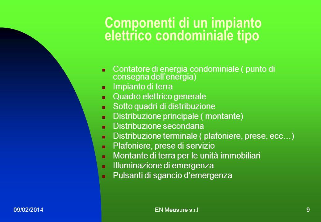 09/02/2014EN Measure s.r.l9 Componenti di un impianto elettrico condominiale tipo Contatore di energia condominiale ( punto di consegna dellenergia) I