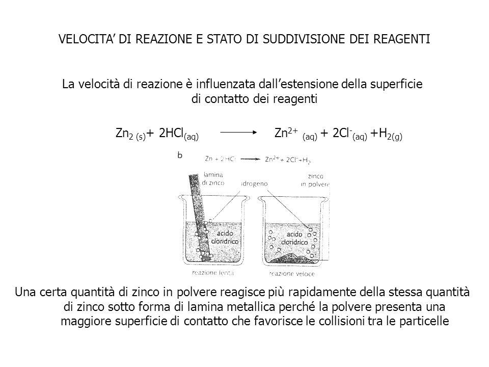 VELOCITA DI REAZIONE E STATO DI SUDDIVISIONE DEI REAGENTI La velocità di reazione è influenzata dallestensione della superficie di contatto dei reagen