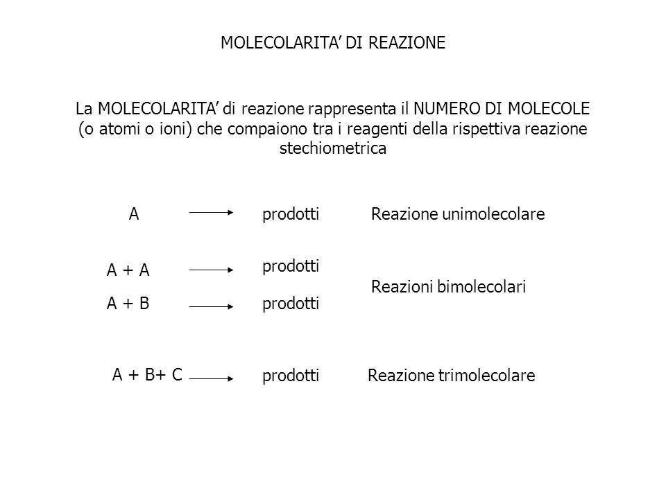 MOLECOLARITA DI REAZIONE La MOLECOLARITA di reazione rappresenta il NUMERO DI MOLECOLE (o atomi o ioni) che compaiono tra i reagenti della rispettiva