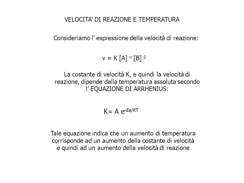 VELOCITA DI REAZIONE E TEMPERATURA v = K [A] α [B] β Consideriamo l espressione della velocità di reazione: La costante di velocità K, e quindi la vel