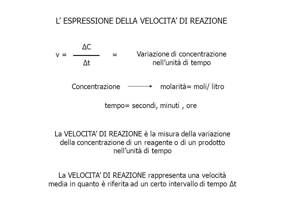 L ESPRESSIONE DELLA VELOCITA DI REAZIONE La VELOCITA DI REAZIONE è la misura della variazione della concentrazione di un reagente o di un prodotto nel
