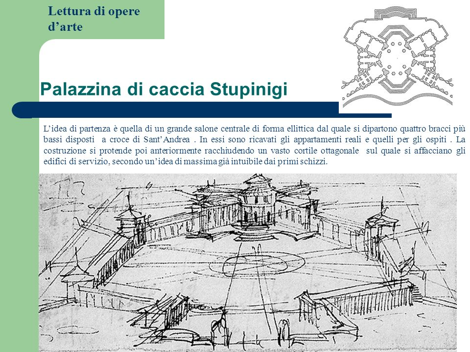 Lettura di opere darte Palazzina di caccia Stupinigi Lidea di partenza è quella di un grande salone centrale di forma ellittica dal quale si dipartono