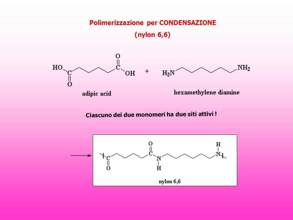 Polimerizzazione per CONDENSAZIONE (nylon 6,6) Ciascuno dei due monomeri ha due siti attivi !