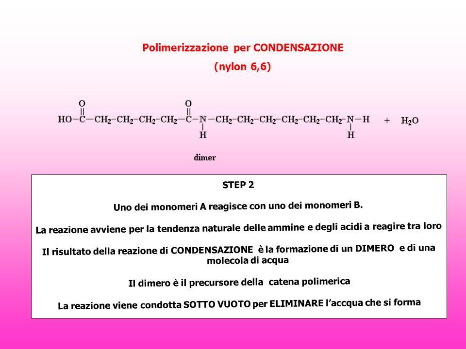 STEP 2 Uno dei monomeri A reagisce con uno dei monomeri B.